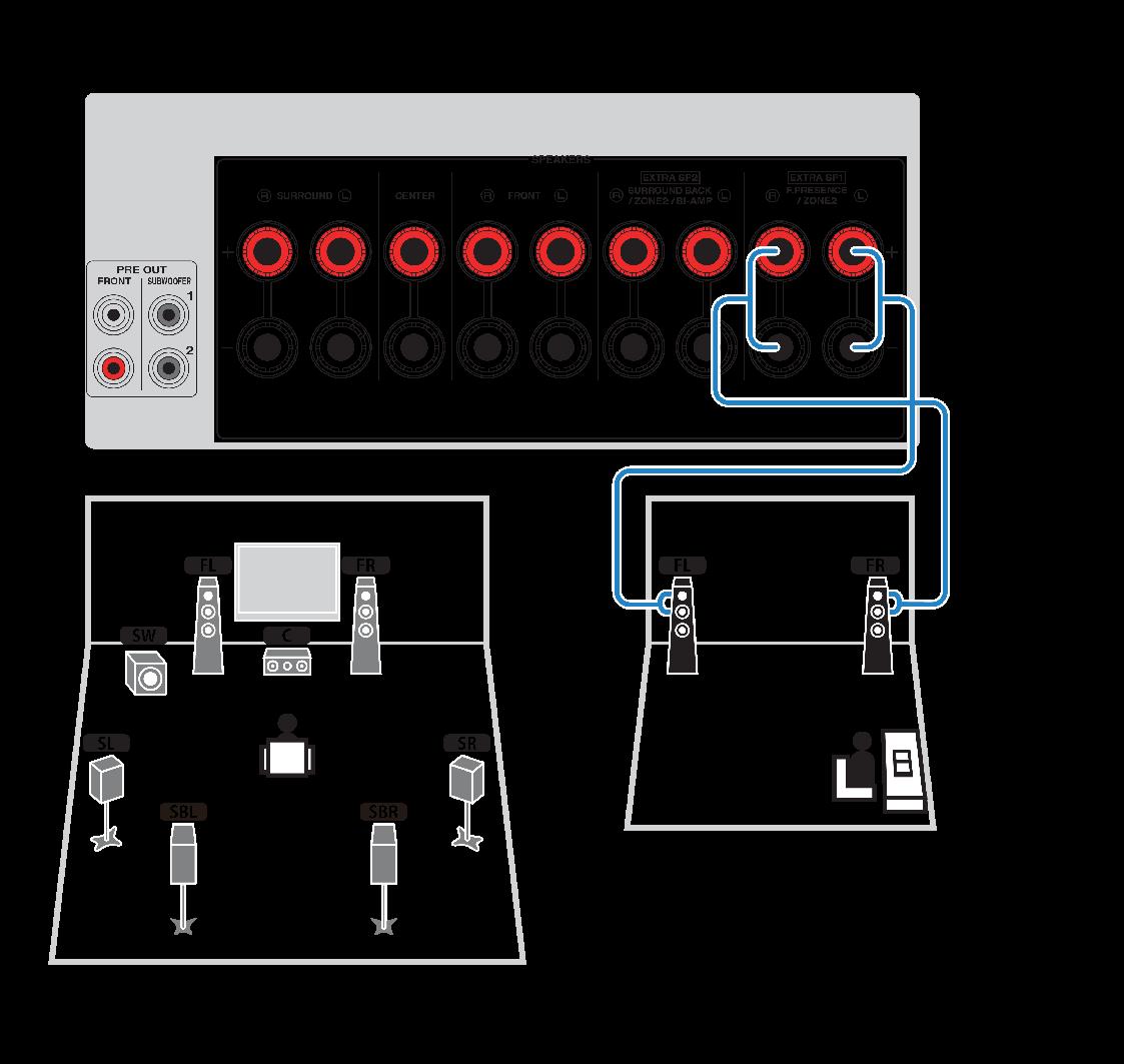 Collegare amplificatore di ingresso di alto livello